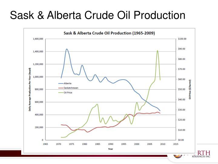 Sask & Alberta Crude Oil Production