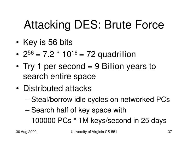 Attacking DES: Brute Force