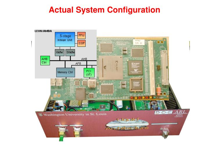 Actual system configuration