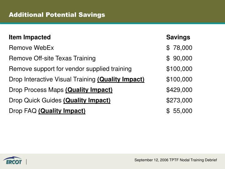 Additional Potential Savings