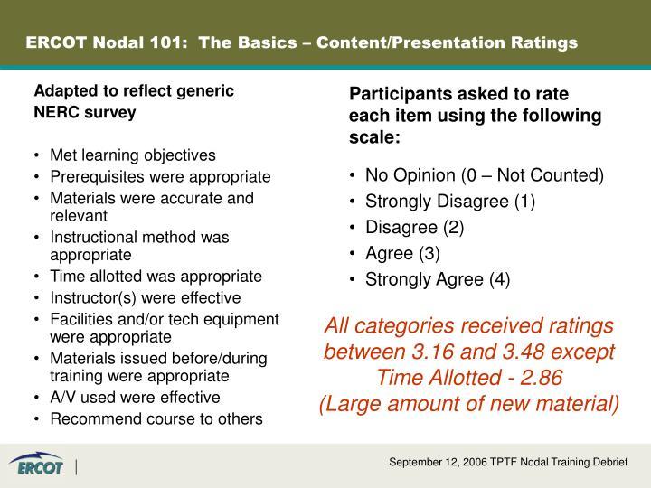 ERCOT Nodal 101:  The Basics – Content/Presentation Ratings
