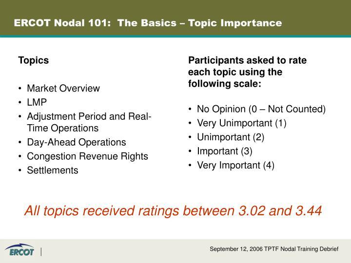ERCOT Nodal 101:  The Basics – Topic Importance