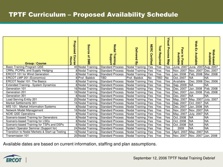 TPTF Curriculum – Proposed Availability Schedule