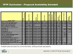 tptf curriculum proposed availability schedule