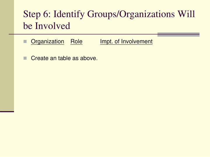 Step 6: Identify Groups/Organizations Will be Involved