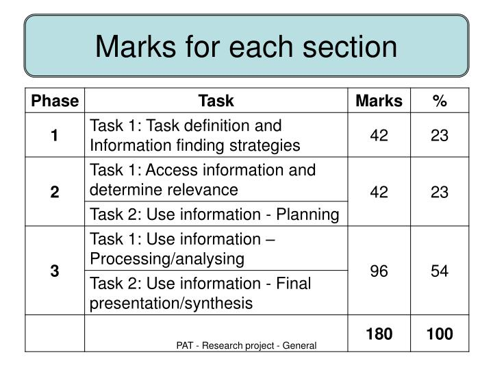 Marks for each section
