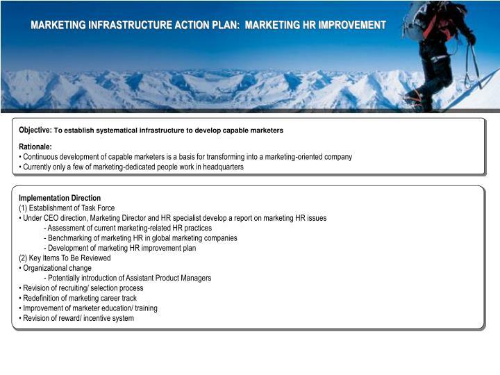 MARKETING INFRASTRUCTURE ACTION PLAN:  MARKETING HR IMPROVEMENT