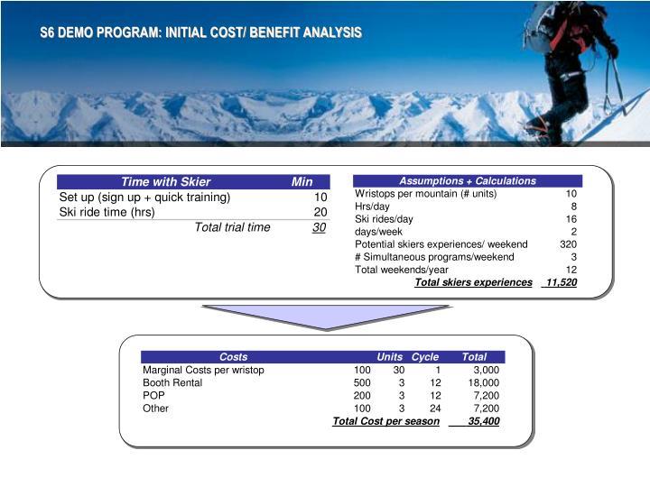 S6 DEMO PROGRAM: INITIAL COST/ BENEFIT ANALYSIS