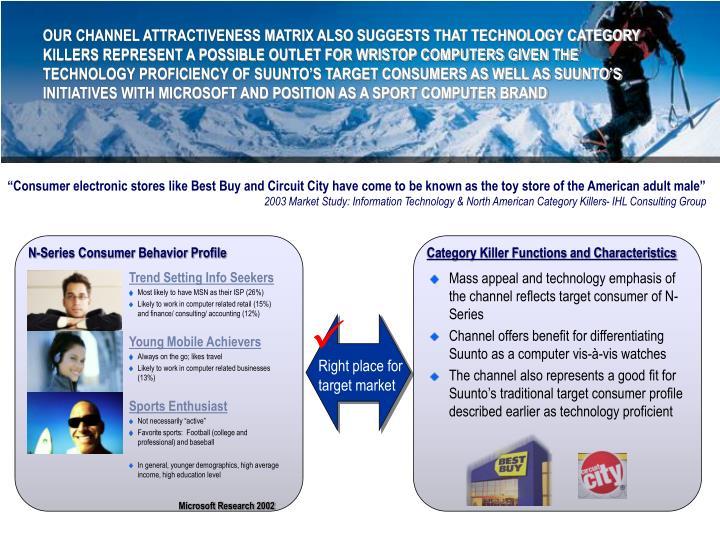 N-Series Consumer Behavior Profile