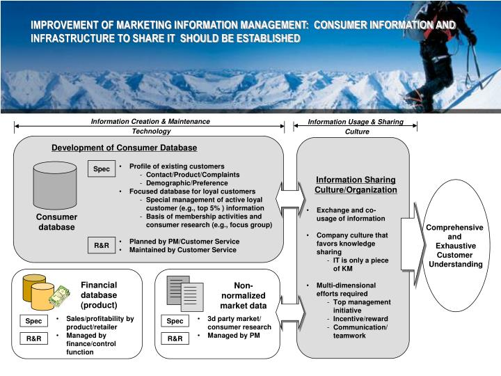 IMPROVEMENT OF MARKETING INFORMATION MANAGEMENT:  CONSUMER INFORMATION AND INFRASTRUCTURE TO SHARE IT  SHOULD BE ESTABLISHED