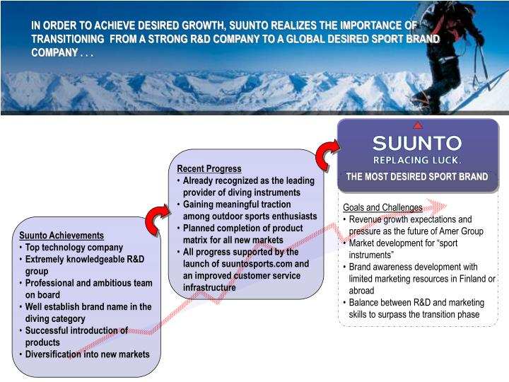 IN ORDER TO ACHIEVE DESIRED GROWTH, SUUNTO REALIZES THE IMPORTANCE OF TRANSITIONING  FROM A STRONG R&D COMPANY TO A GLOBAL DESIRED SPORT BRAND COMPANY . . .