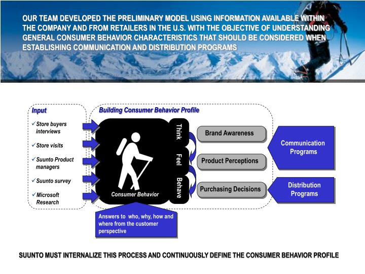 OUR TEAM DEVELOPED THE PRELIMINARY MODEL USING INFORMATION AVAILABLE WITHIN THE COMPANY AND FROM RETAILERS IN THE U.S. WITH THE OBJECTIVE OF UNDERSTANDING GENERAL CONSUMER BEHAVIOR CHARACTERISTICS THAT SHOULD BE CONSIDERED WHEN ESTABLISHING COMMUNICATION AND DISTRIBUTION PROGRAMS