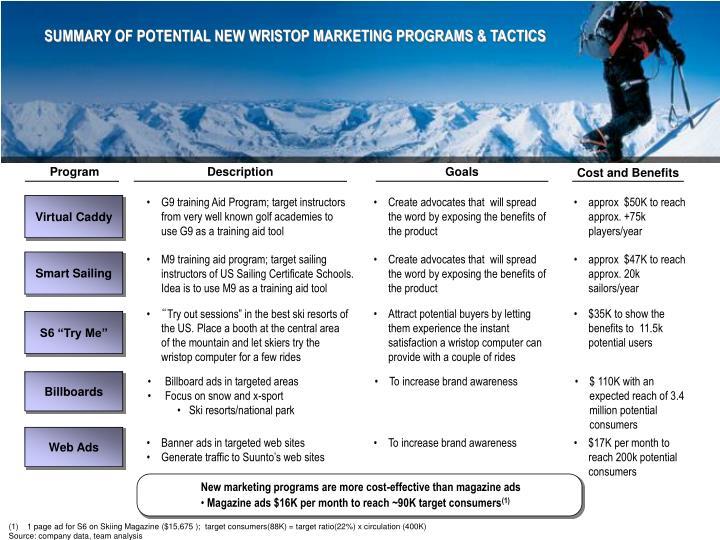 SUMMARY OF POTENTIAL NEW WRISTOP MARKETING PROGRAMS & TACTICS