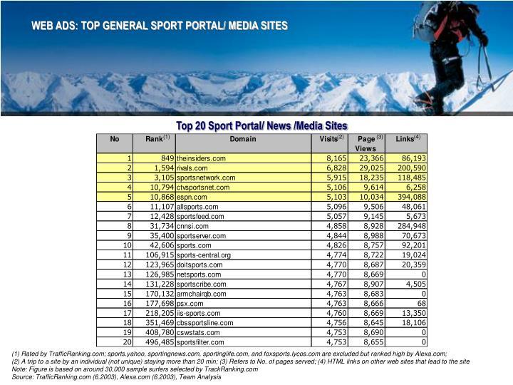 WEB ADS: TOP GENERAL SPORT PORTAL/ MEDIA SITES