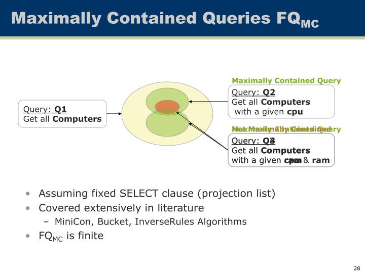 Maximally Contained Queries FQ