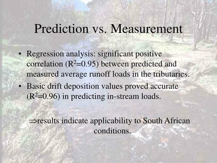 Prediction vs. Measurement