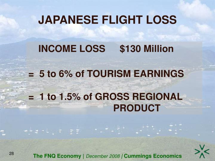 JAPANESE FLIGHT LOSS