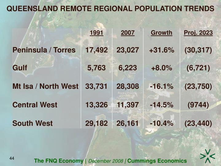 QUEENSLAND REMOTE REGIONAL POPULATION TRENDS