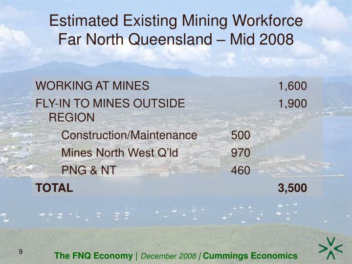 Estimated Existing Mining Workforce