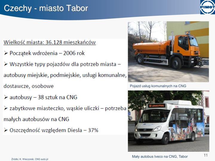 Czechy - miasto Tabor