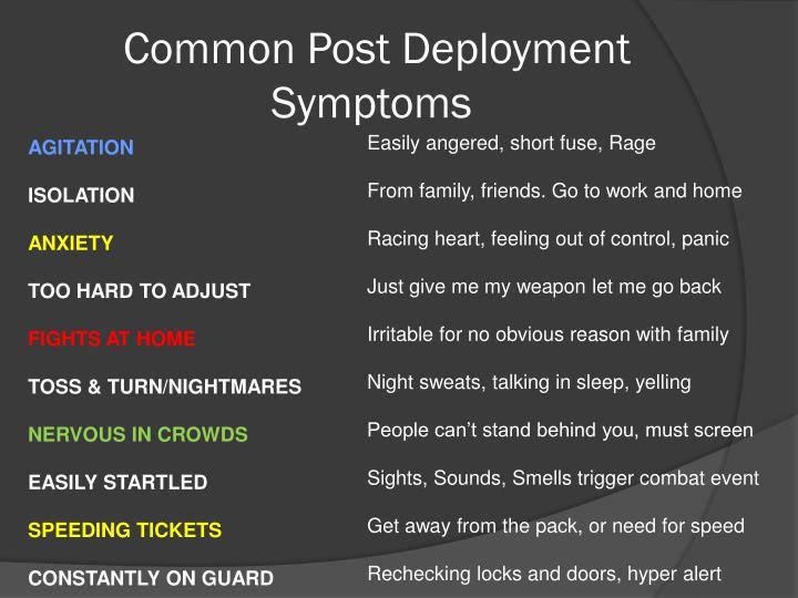 Common Post Deployment