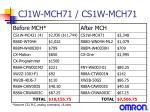 cj1w mch71 cs1w mch7112