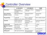 controller overview