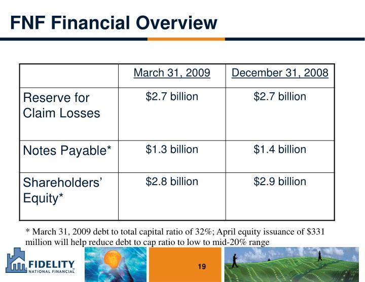 FNF Financial Overview