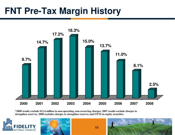 FNT Pre-Tax Margin History