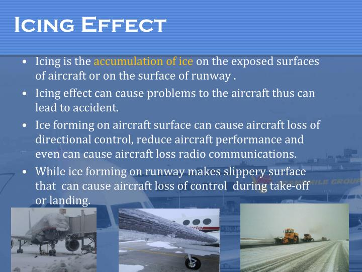 Icing Effect