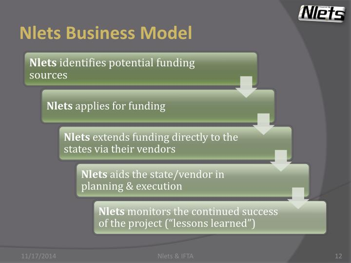 Nlets Business Model