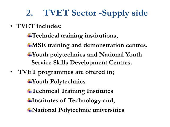 2.TVET Sector -Supply side