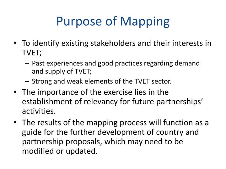 Purpose of Mapping