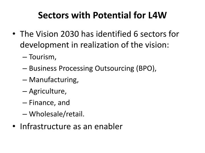 Sectors with Potential for L4W