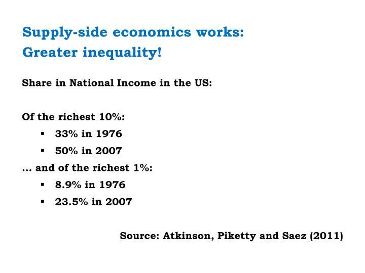 Supply-side economics works: