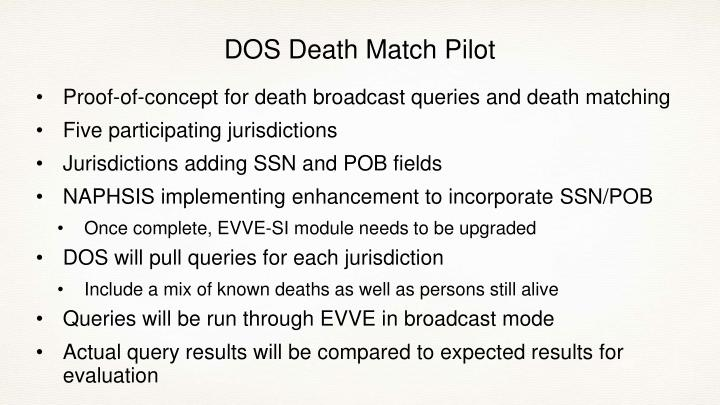 DOS Death Match Pilot