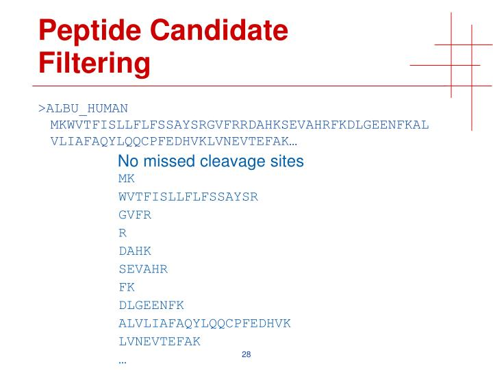 Peptide Candidate Filtering