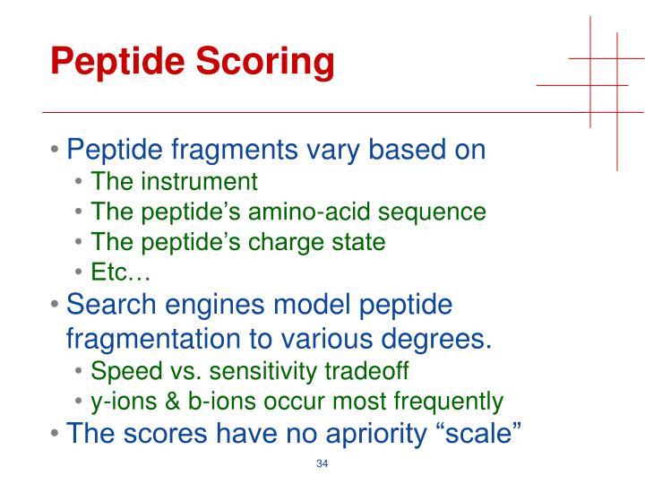 Peptide Scoring