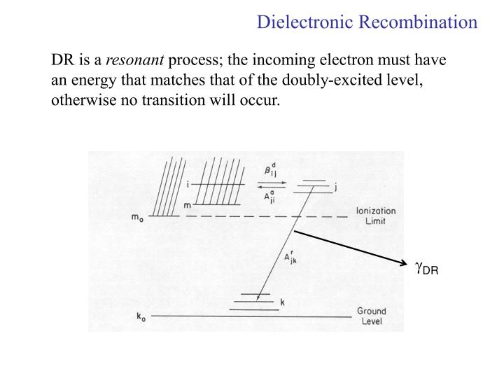 Dielectronic Recombination