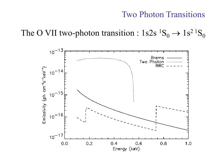 Two Photon Transitions