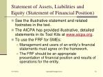 statement of assets liabilities and equity statement of financial position