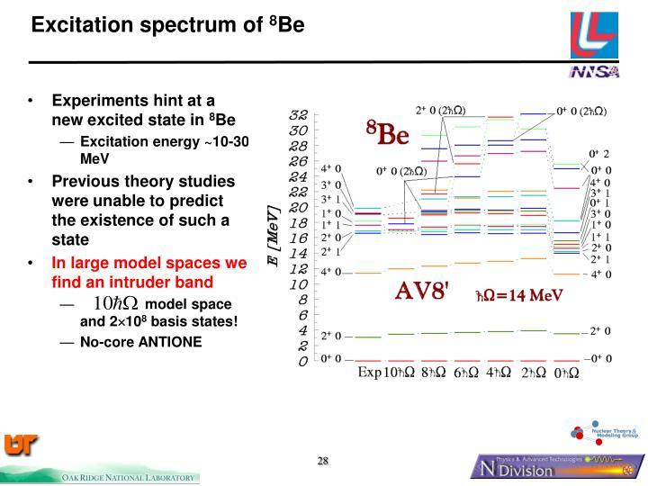 Excitation spectrum of