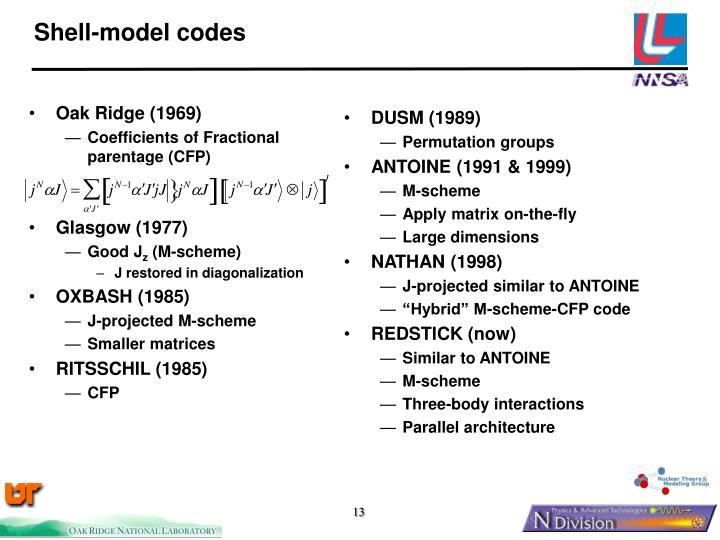 Shell-model codes