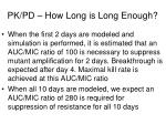 pk pd how long is long enough5