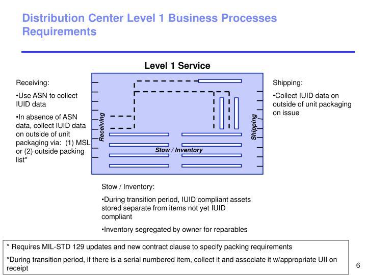 Distribution Center Level 1 Business Processes Requirements