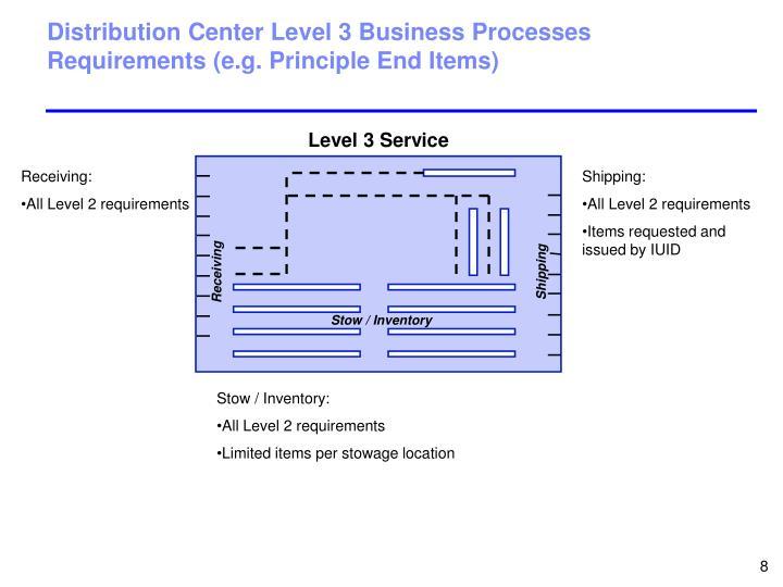 Distribution Center Level 3 Business Processes Requirements (e.g. Principle End Items)