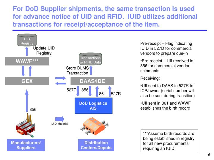 For DoD Supplier shipments, the same transaction is used for advance notice of UID and RFID.  IUID utilizes additional transactions for receipt/acceptance of the item.