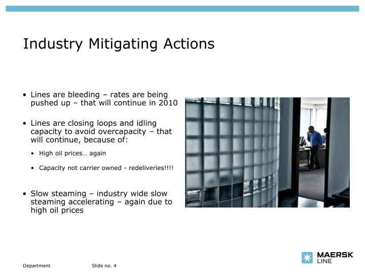 Industry Mitigating Actions