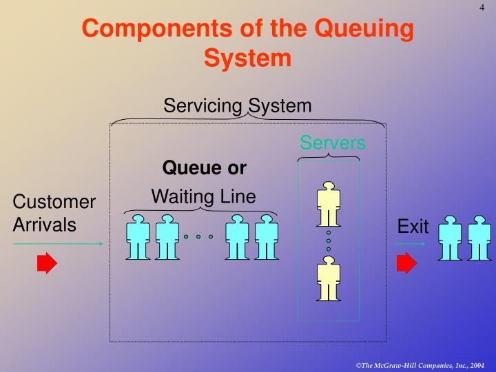 Servicing System