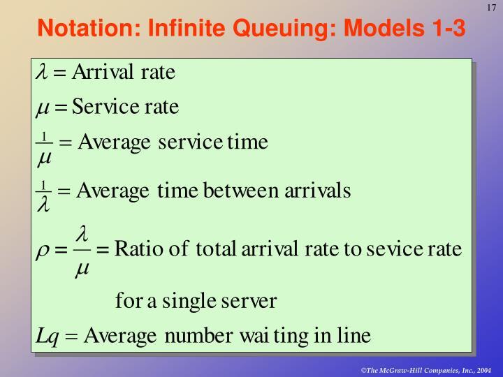 Notation: Infinite Queuing: Models 1-3